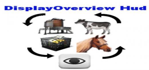 Photo of FS19 – Displayoverviewhud V0.8 Beta