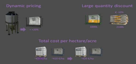 Photo of FS19 – Pallet Price Balancer V1